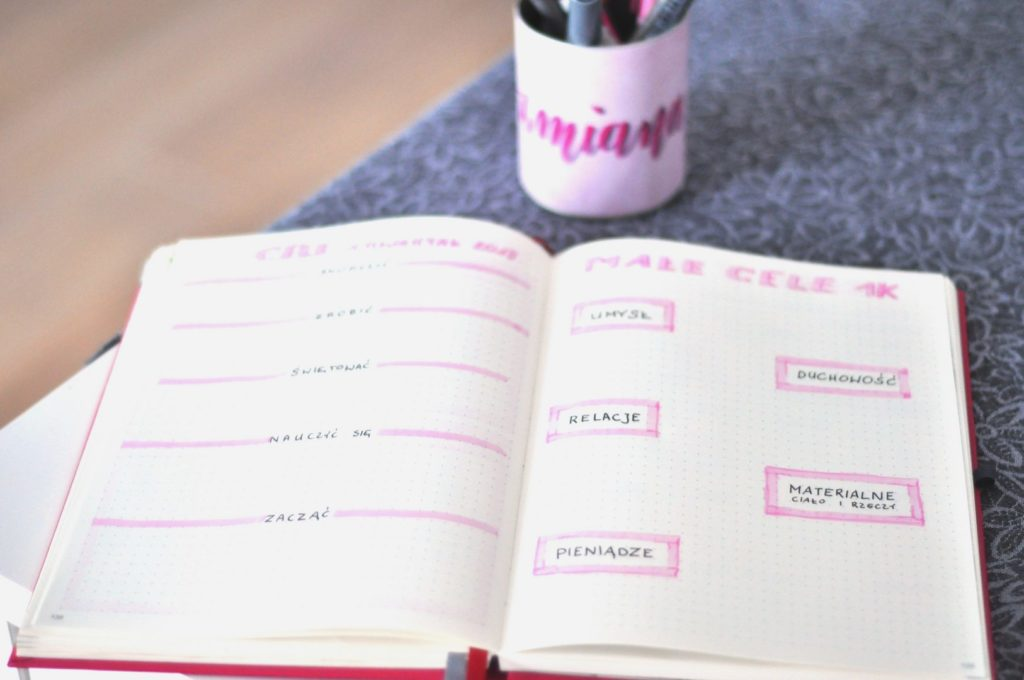 Plany na nowy rok, strona z celami na  pierwszy kwartał.